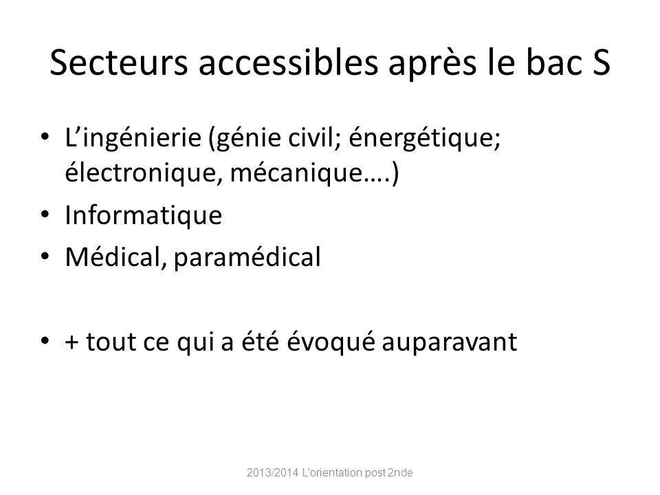 Secteurs accessibles après le bac S