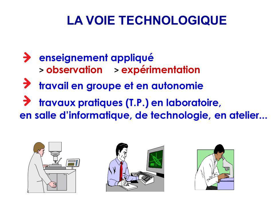 LA VOIE TECHNOLOGIQUE enseignement appliqué