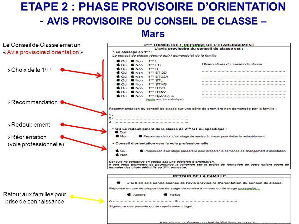 ETAPE 2 : PHASE PROVISOIRE D'ORIENTATION