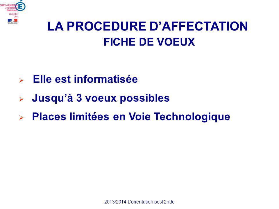 LA PROCEDURE D'AFFECTATION FICHE DE VOEUX