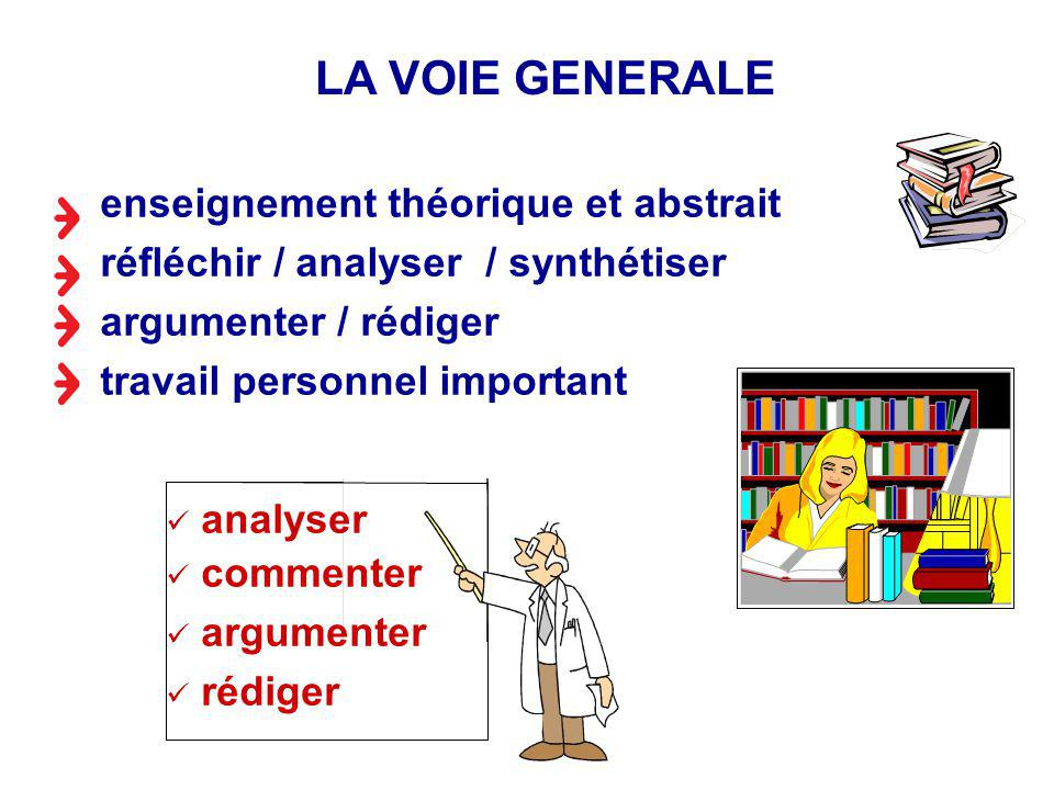 LA VOIE GENERALE enseignement théorique et abstrait
