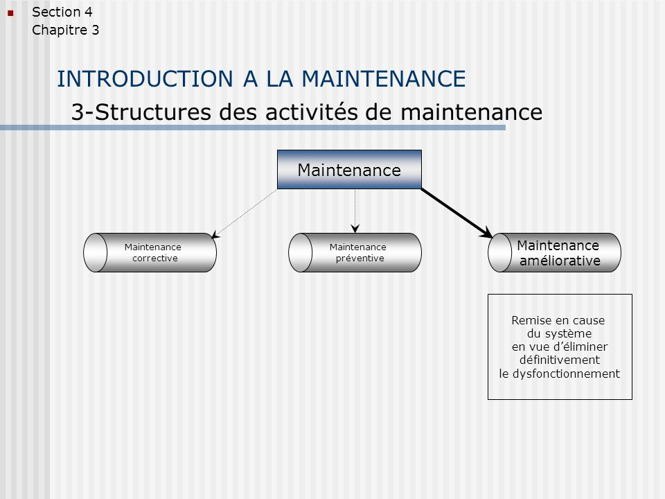 INTRODUCTION A LA MAINTENANCE