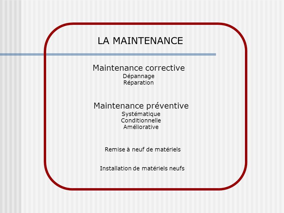 LA MAINTENANCE Maintenance corrective Maintenance préventive Dépannage