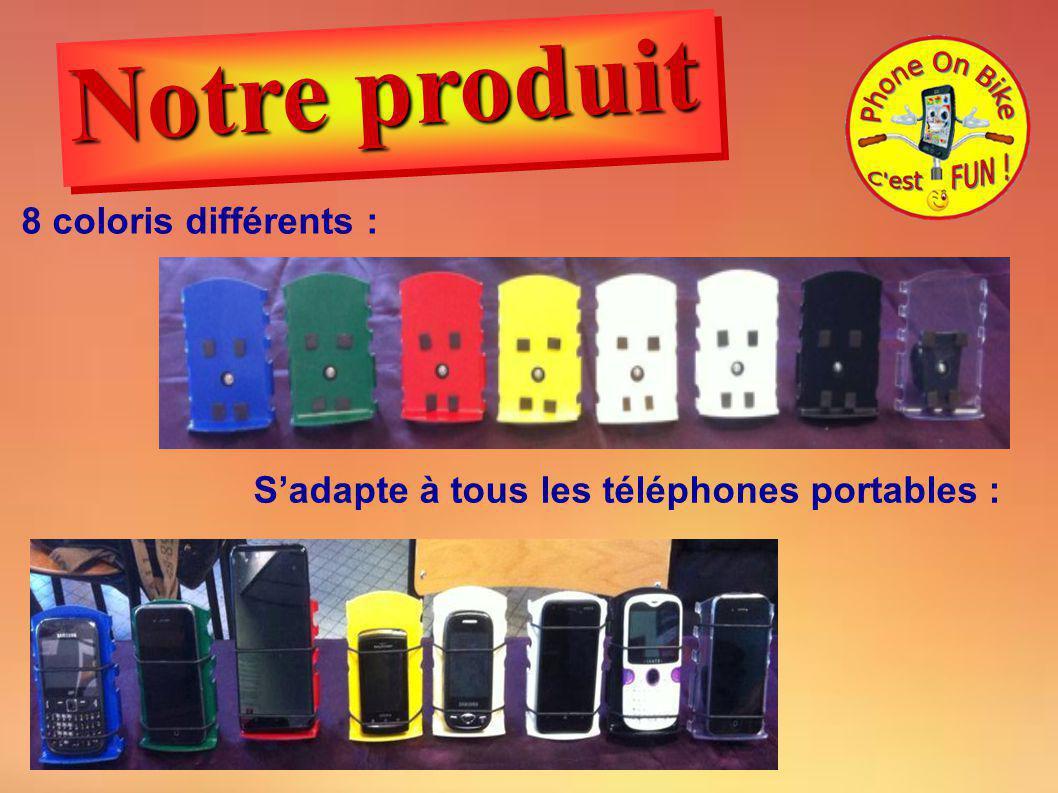 S'adapte à tous les téléphones portables :