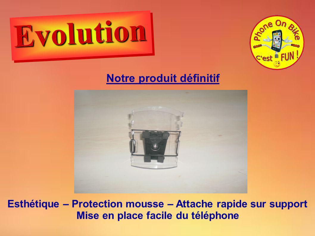 Evolution Notre produit définitif