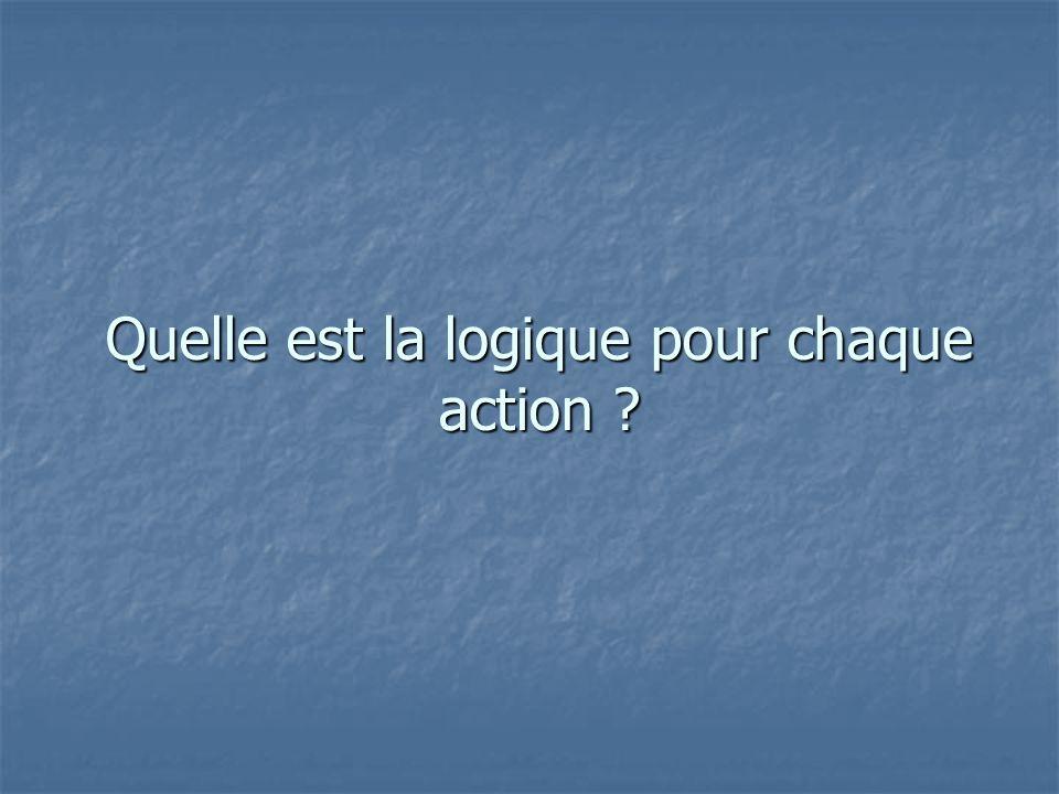 Quelle est la logique pour chaque action