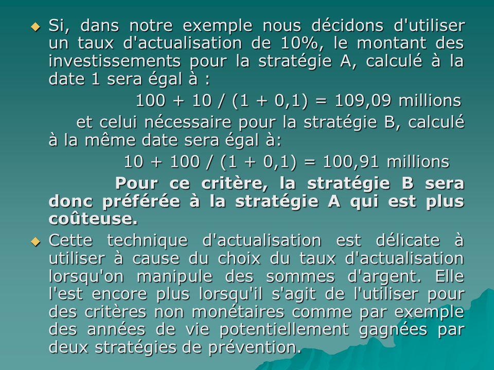 Si, dans notre exemple nous décidons d utiliser un taux d actualisation de 10%, le montant des investissements pour la stratégie A, calculé à la date 1 sera égal à :
