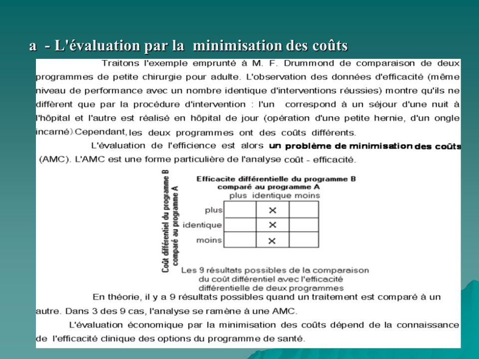 a - L évaluation par la minimisation des coûts