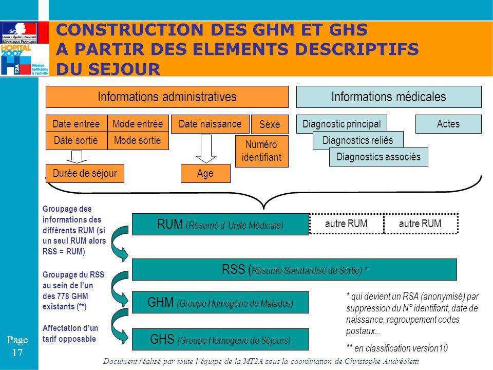 CONSTRUCTION DES GHM ET GHS A PARTIR DES ELEMENTS DESCRIPTIFS DU SEJOUR