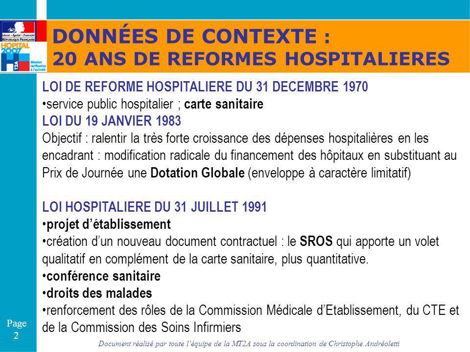 DONNÉES DE CONTEXTE : 20 ANS DE REFORMES HOSPITALIERES