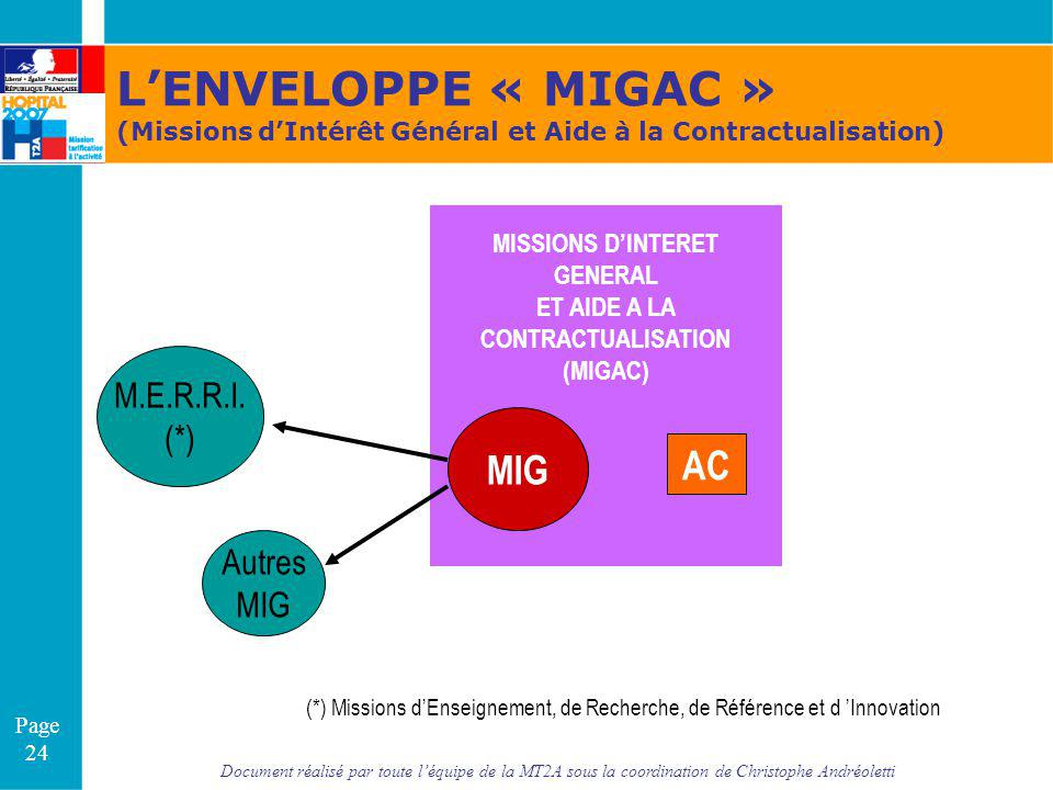 MISSIONS D'INTERET GENERAL ET AIDE A LA CONTRACTUALISATION (MIGAC)
