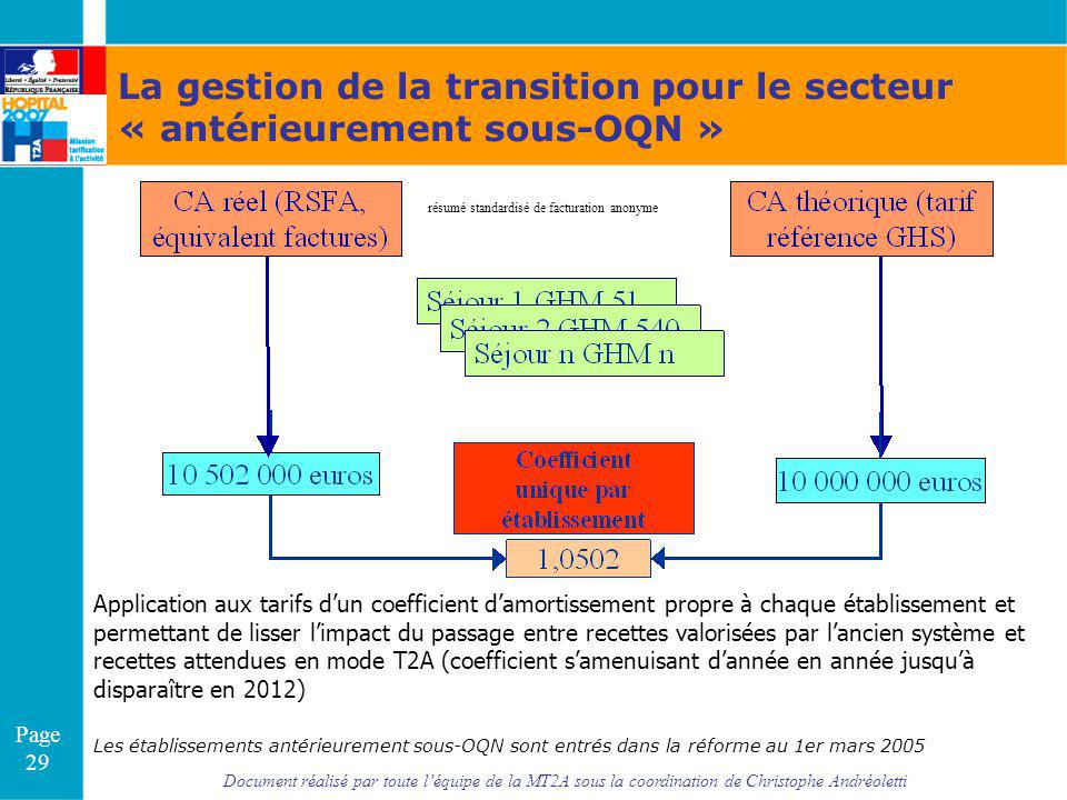 La gestion de la transition pour le secteur