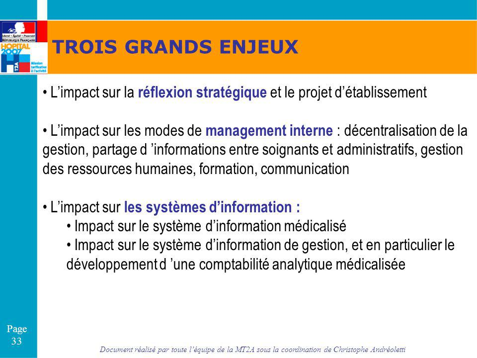 TROIS GRANDS ENJEUX L'impact sur la réflexion stratégique et le projet d'établissement.