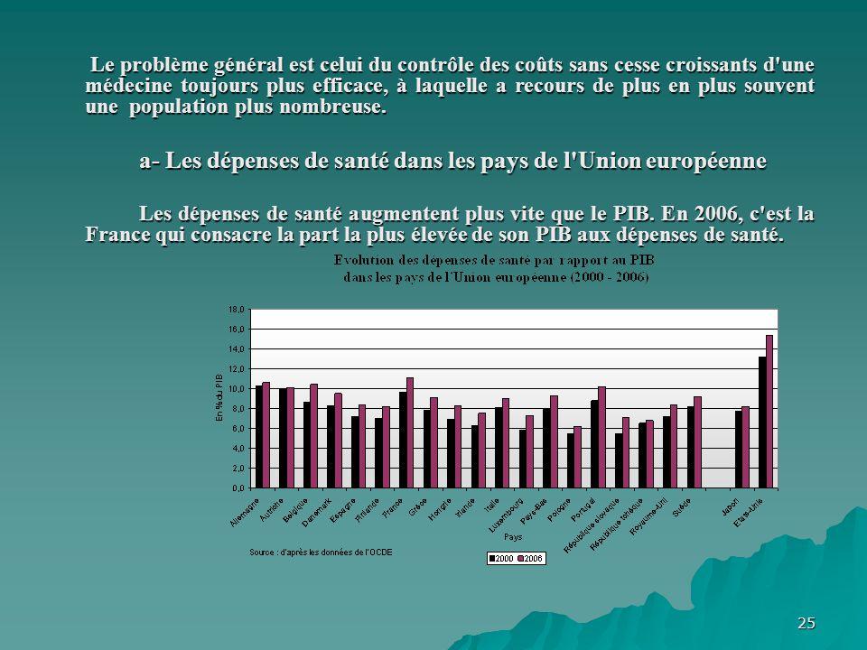 a- Les dépenses de santé dans les pays de l Union européenne