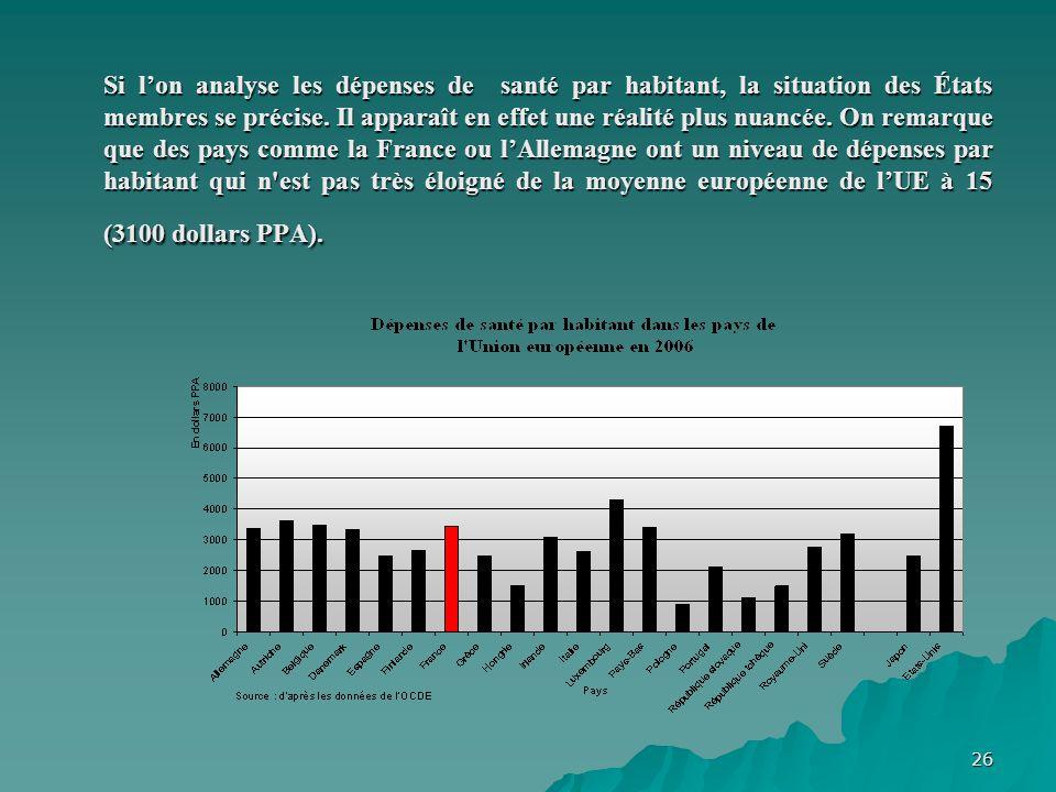 Si l'on analyse les dépenses de santé par habitant, la situation des États membres se précise.