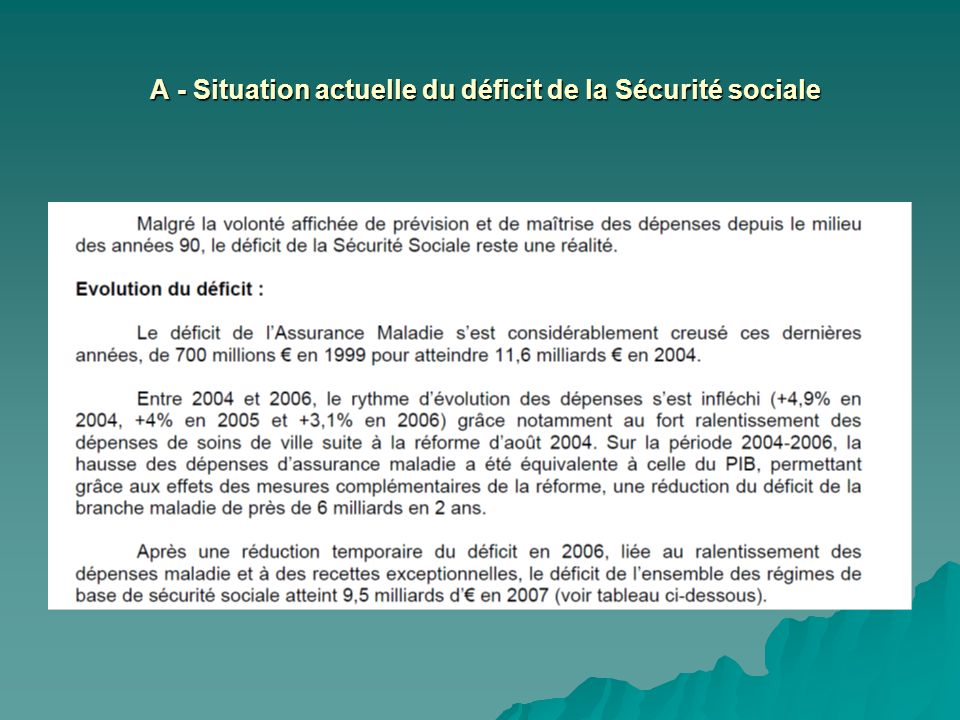 A - Situation actuelle du déficit de la Sécurité sociale