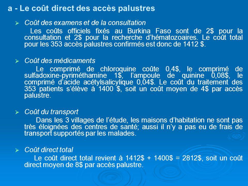 a - Le coût direct des accès palustres