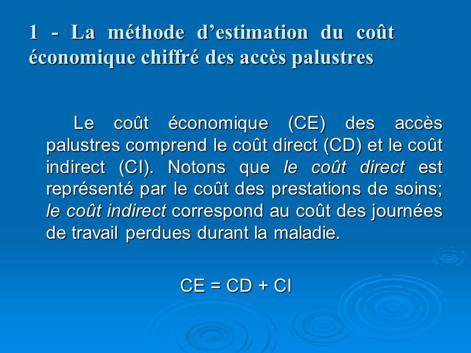1 - La méthode d'estimation du coût économique chiffré des accès palustres