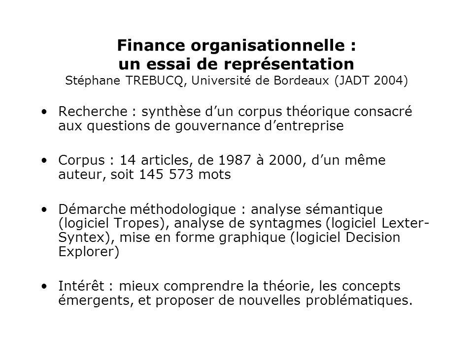 Finance organisationnelle : un essai de représentation Stéphane TREBUCQ, Université de Bordeaux (JADT 2004)