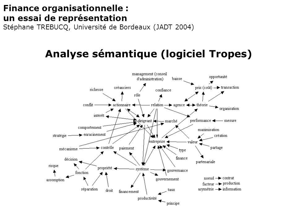 Analyse sémantique (logiciel Tropes)