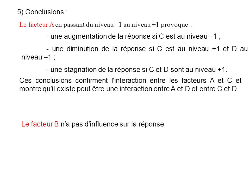 5) Conclusions : Le facteur A en passant du niveau –1 au niveau +1 provoque : - une augmentation de la réponse si C est au niveau –1 ;