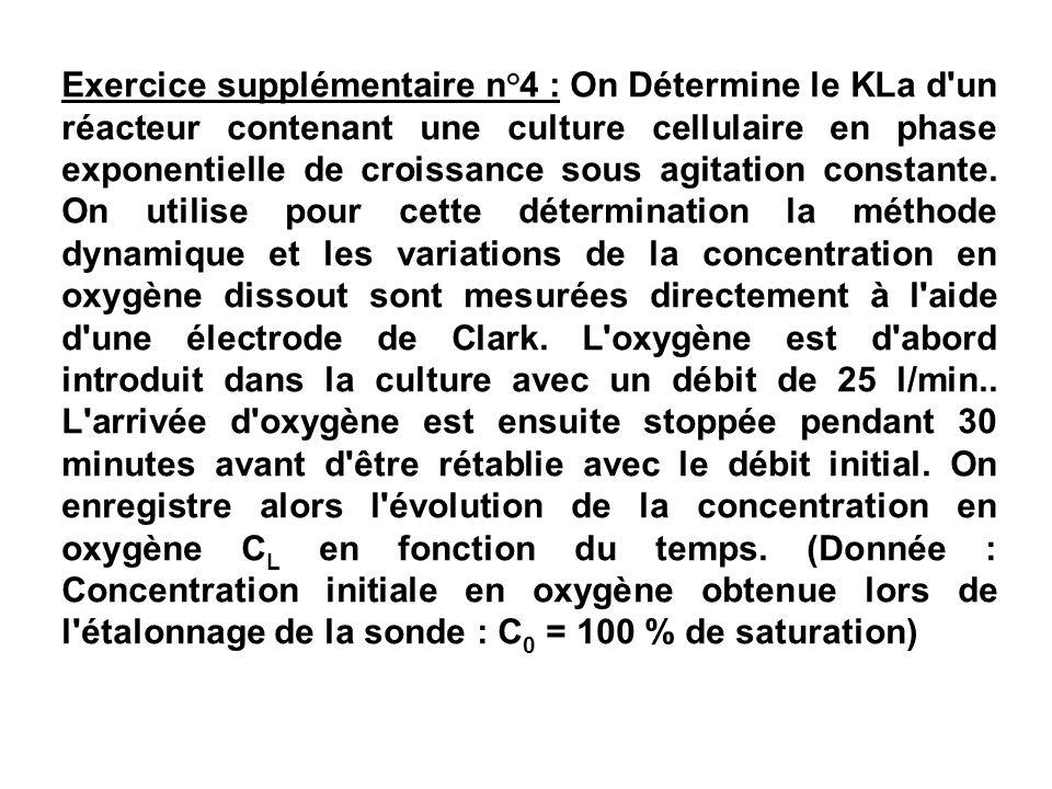 Exercice supplémentaire n°4 : On Détermine le KLa d un réacteur contenant une culture cellulaire en phase exponentielle de croissance sous agitation constante.