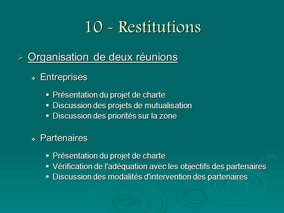 10 - Restitutions Organisation de deux réunions Entreprises