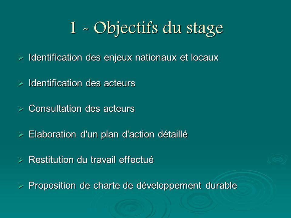 1 - Objectifs du stage Identification des enjeux nationaux et locaux