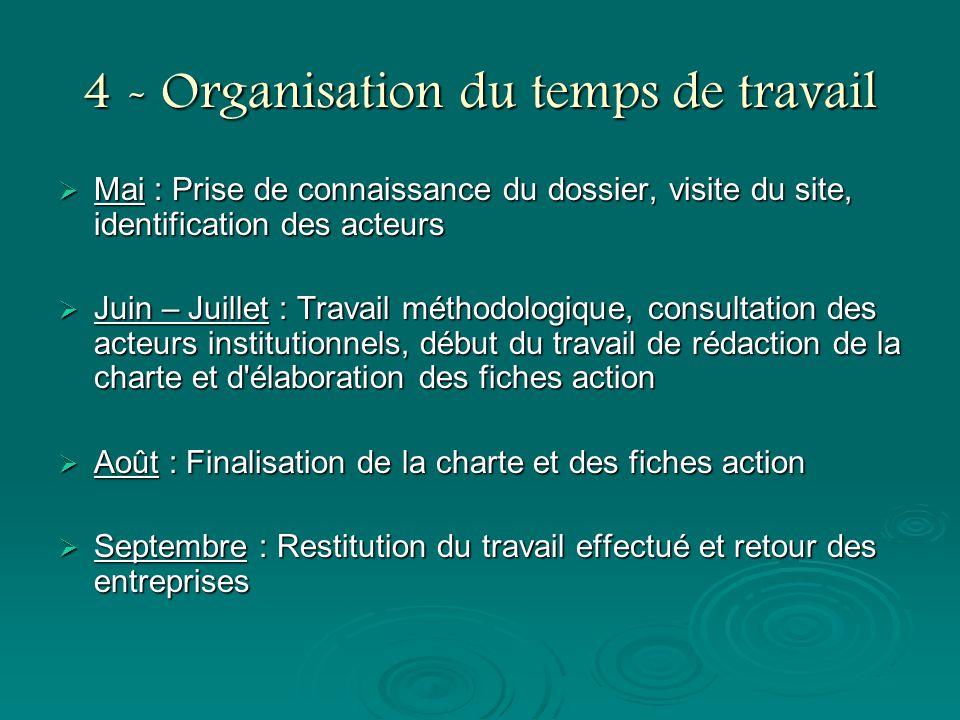 4 - Organisation du temps de travail