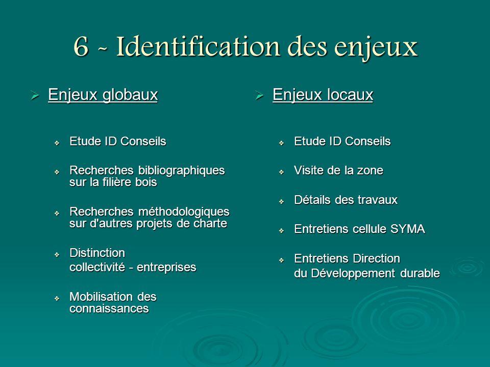6 - Identification des enjeux