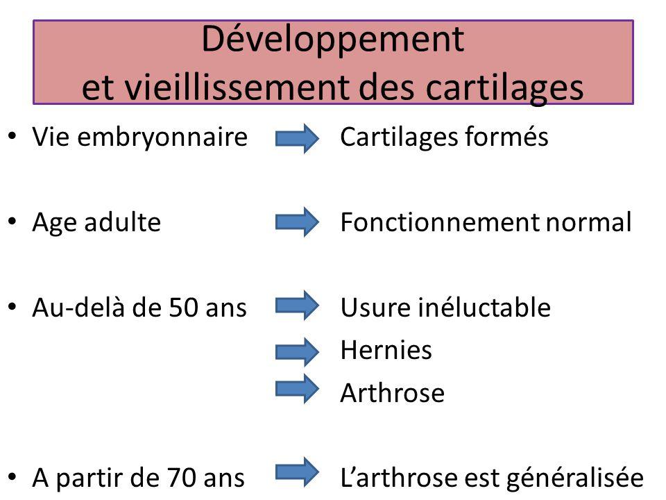 Développement et vieillissement des cartilages