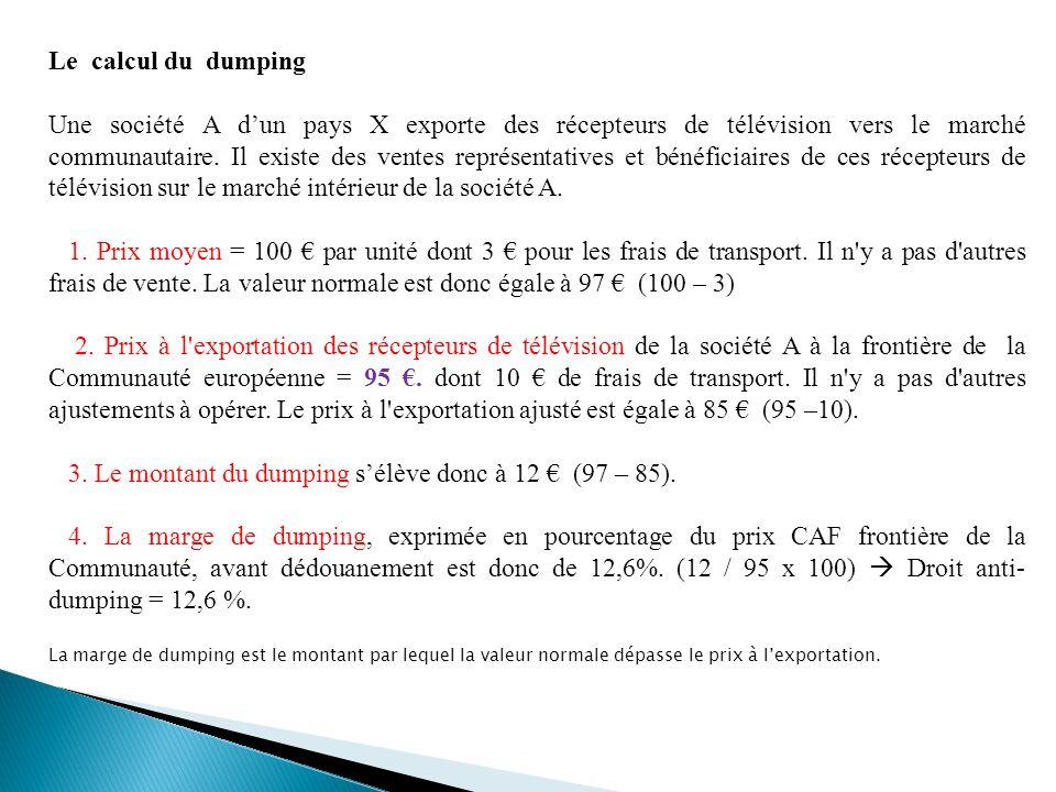 3. Le montant du dumping s'élève donc à 12 € (97 – 85).