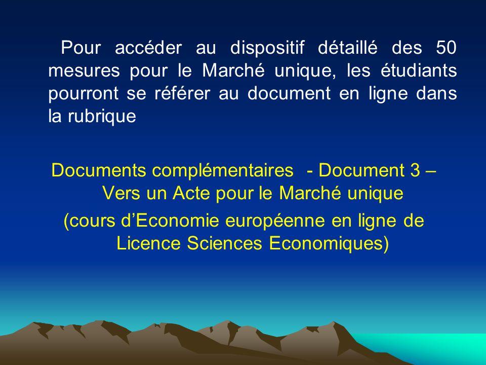 (cours d'Economie européenne en ligne de Licence Sciences Economiques)