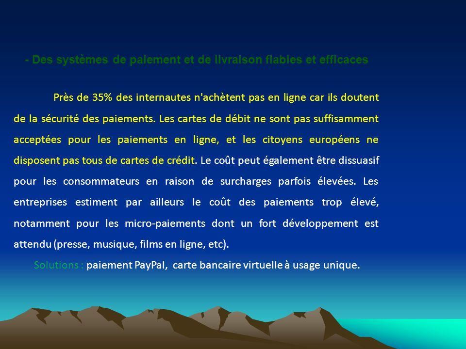 Solutions : paiement PayPal, carte bancaire virtuelle à usage unique.
