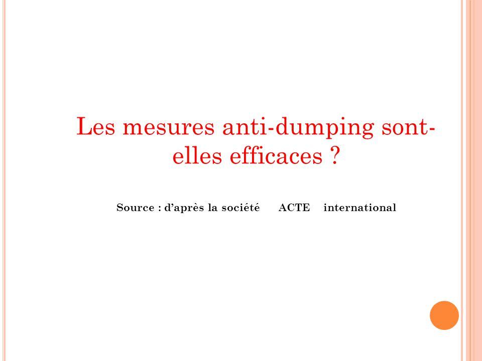 Source : d'après la société ACTE international