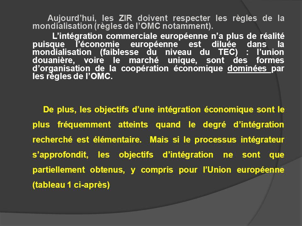 Aujourd'hui, les ZIR doivent respecter les règles de la mondialisation (règles de l'OMC notamment).