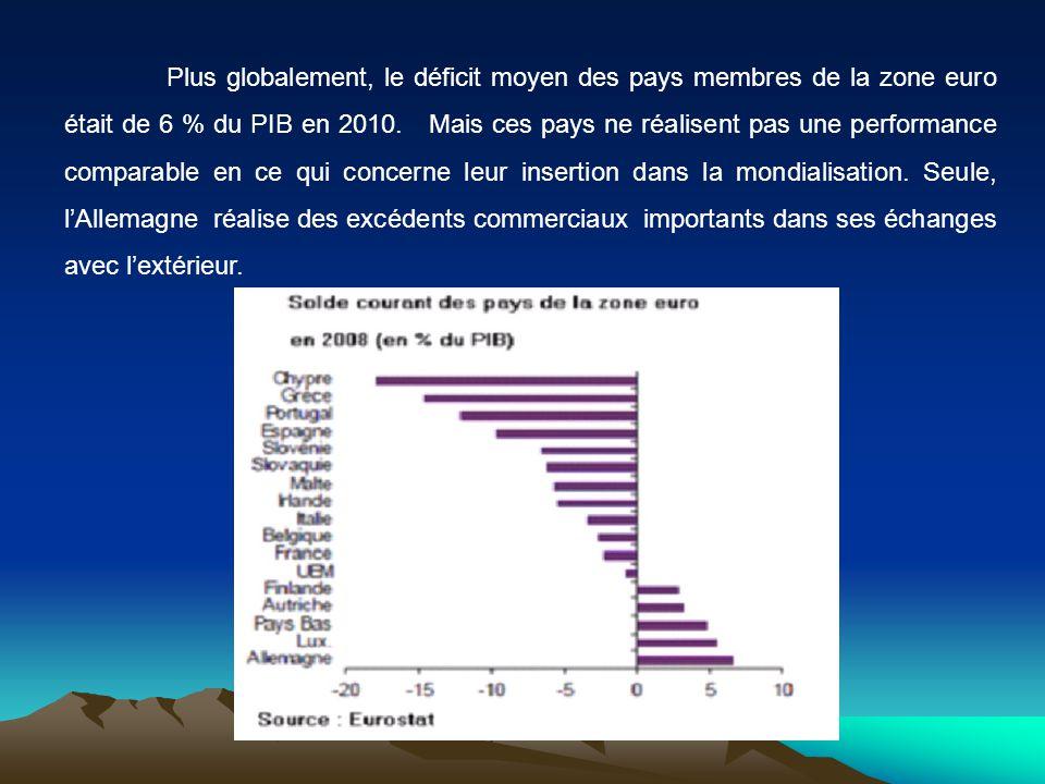 Plus globalement, le déficit moyen des pays membres de la zone euro était de 6 % du PIB en 2010.