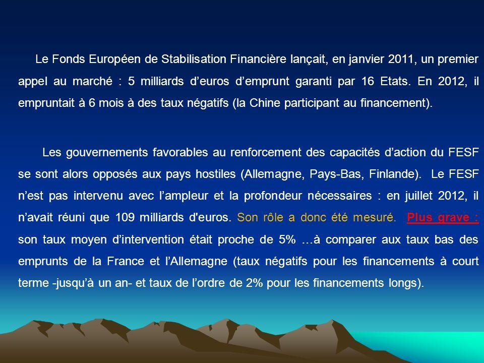 Le Fonds Européen de Stabilisation Financière lançait, en janvier 2011, un premier appel au marché : 5 milliards d'euros d'emprunt garanti par 16 Etats. En 2012, il empruntait à 6 mois à des taux négatifs (la Chine participant au financement).