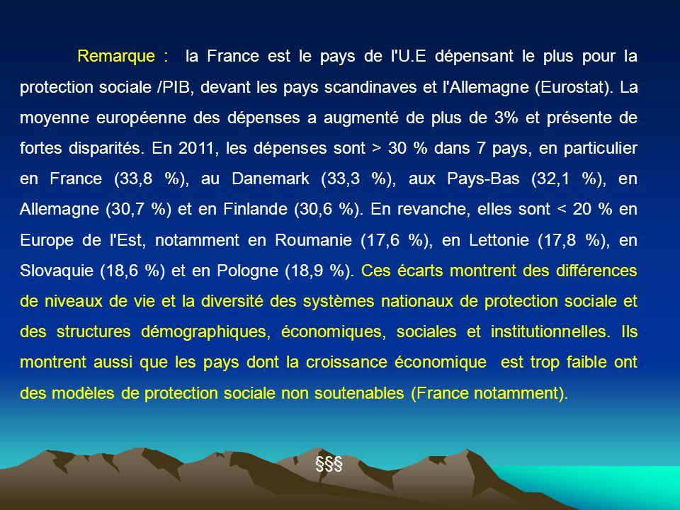 Remarque : la France est le pays de l U