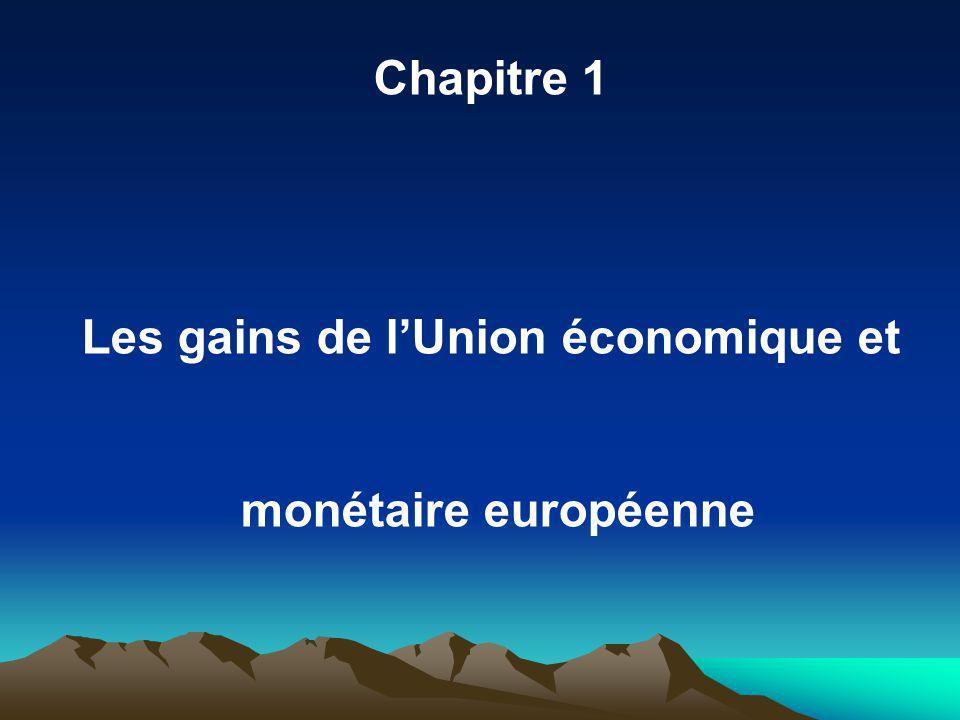 Les gains de l'Union économique et