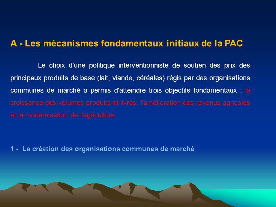 A - Les mécanismes fondamentaux initiaux de la PAC