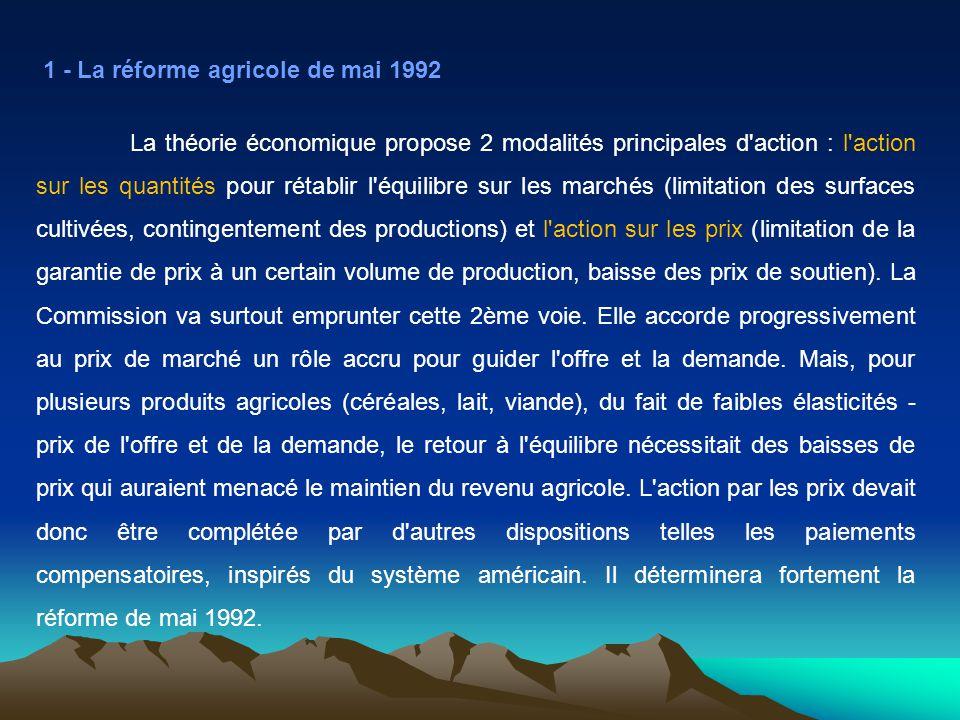 1 - La réforme agricole de mai 1992