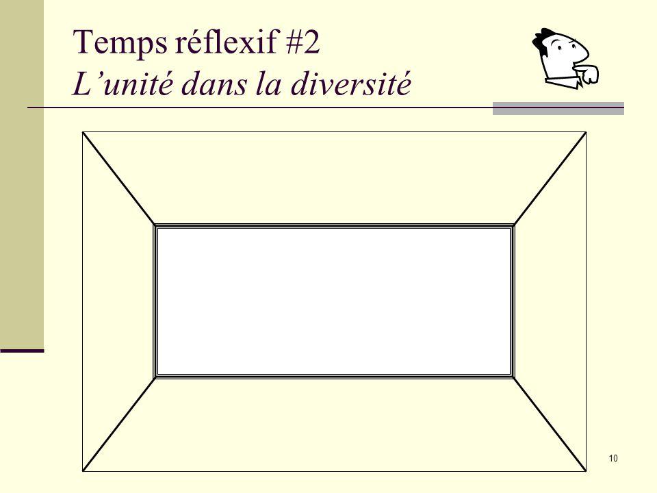 Temps réflexif #2 L'unité dans la diversité