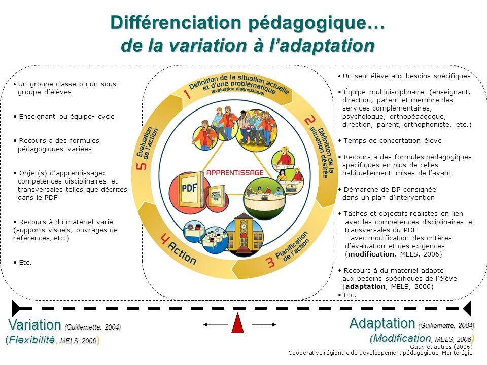 Différenciation pédagogique… de la variation à l'adaptation