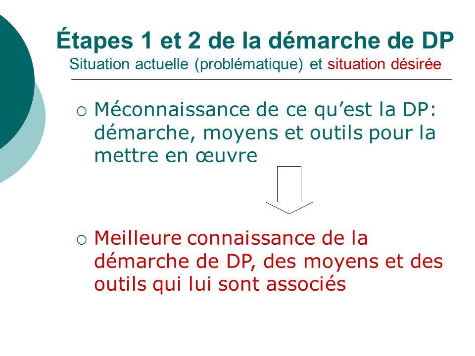 Étapes 1 et 2 de la démarche de DP Situation actuelle (problématique) et situation désirée