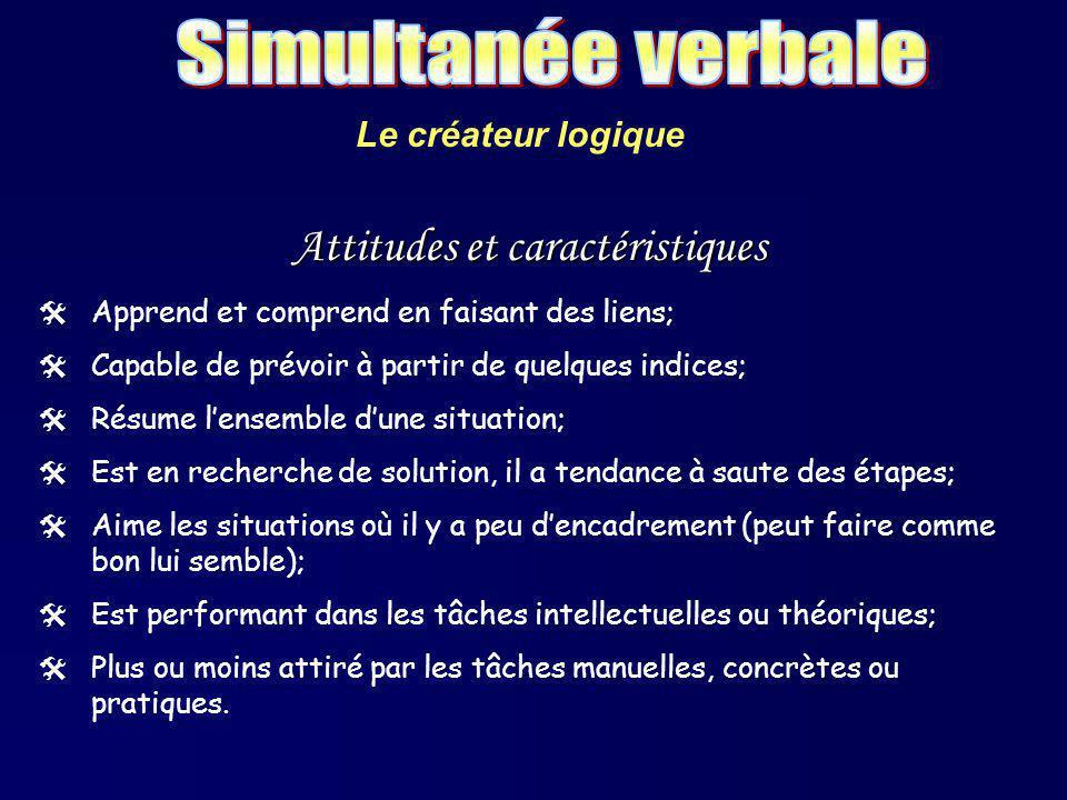Attitudes et caractéristiques