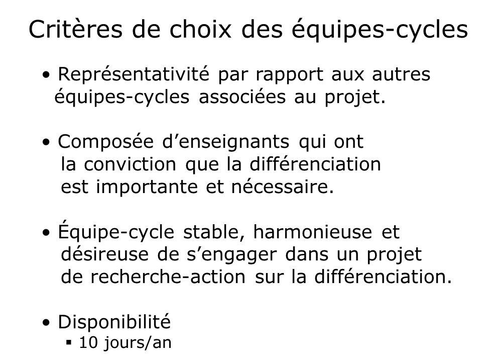 Critères de choix des équipes-cycles