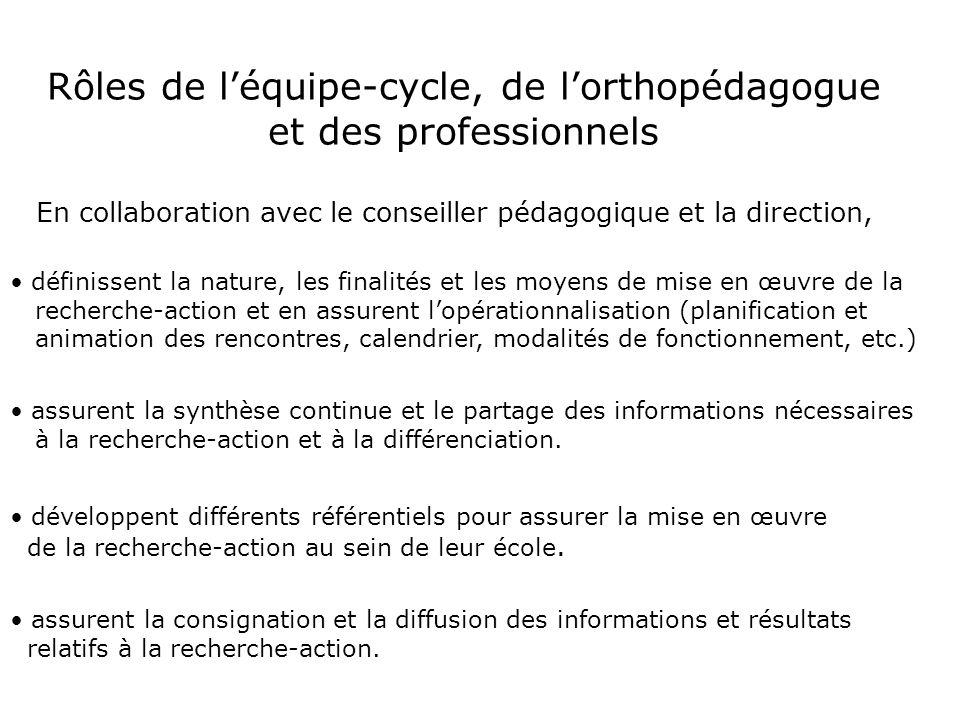 Rôles de l'équipe-cycle, de l'orthopédagogue