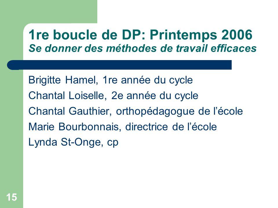 1re boucle de DP: Printemps 2006 Se donner des méthodes de travail efficaces