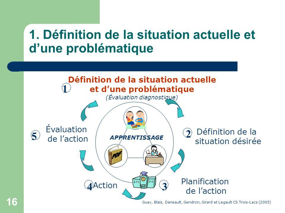 1. Définition de la situation actuelle et d'une problématique